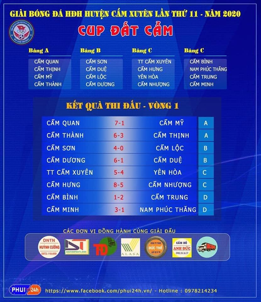 Bóng đá  CUP ĐẤT CẨM - Giải bóng đá HĐH H. Cẩm Xuyên - Hà Tĩnh tại KV Phía Nam.