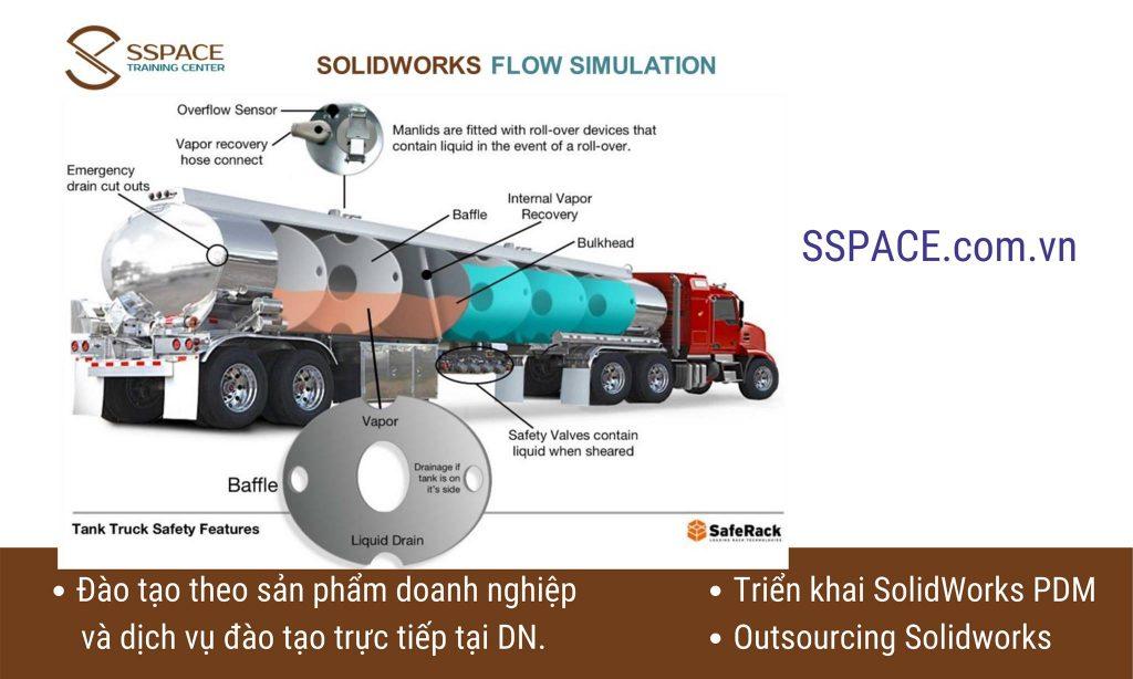 SolidWorks 3D CAD - Phần mềm chủ đạo, cũng là nền tảng chính cho tất cả các giải pháp thiết kế và phát triển sản phẩm của hãng Dassault Systèmes.
