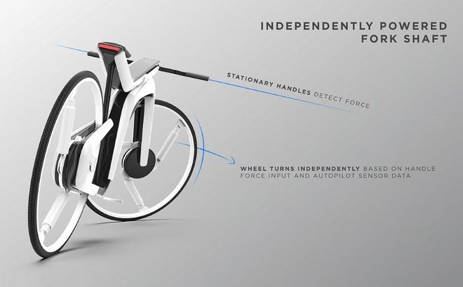 Xe đạp điện Tesla Model B – Đậm chất viễn tưởng như trong phim